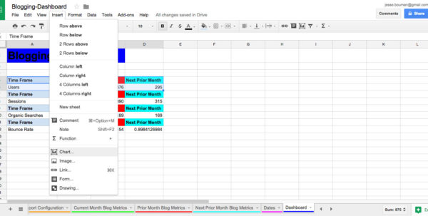 How To Use Google Spreadsheet Charts Pertaining To How To Create A Custom Business Analytics Dashboard With Google How To Use Google Spreadsheet Charts Google Spreadsheet