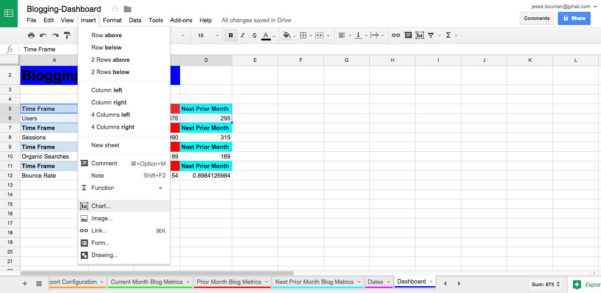 How To Use Google Spreadsheet Charts Pertaining To How To Create A Custom Business Analytics Dashboard With Google
