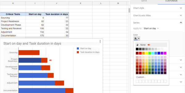 How To Use Google Spreadsheet Charts Within Gantt Charts In Google Docs