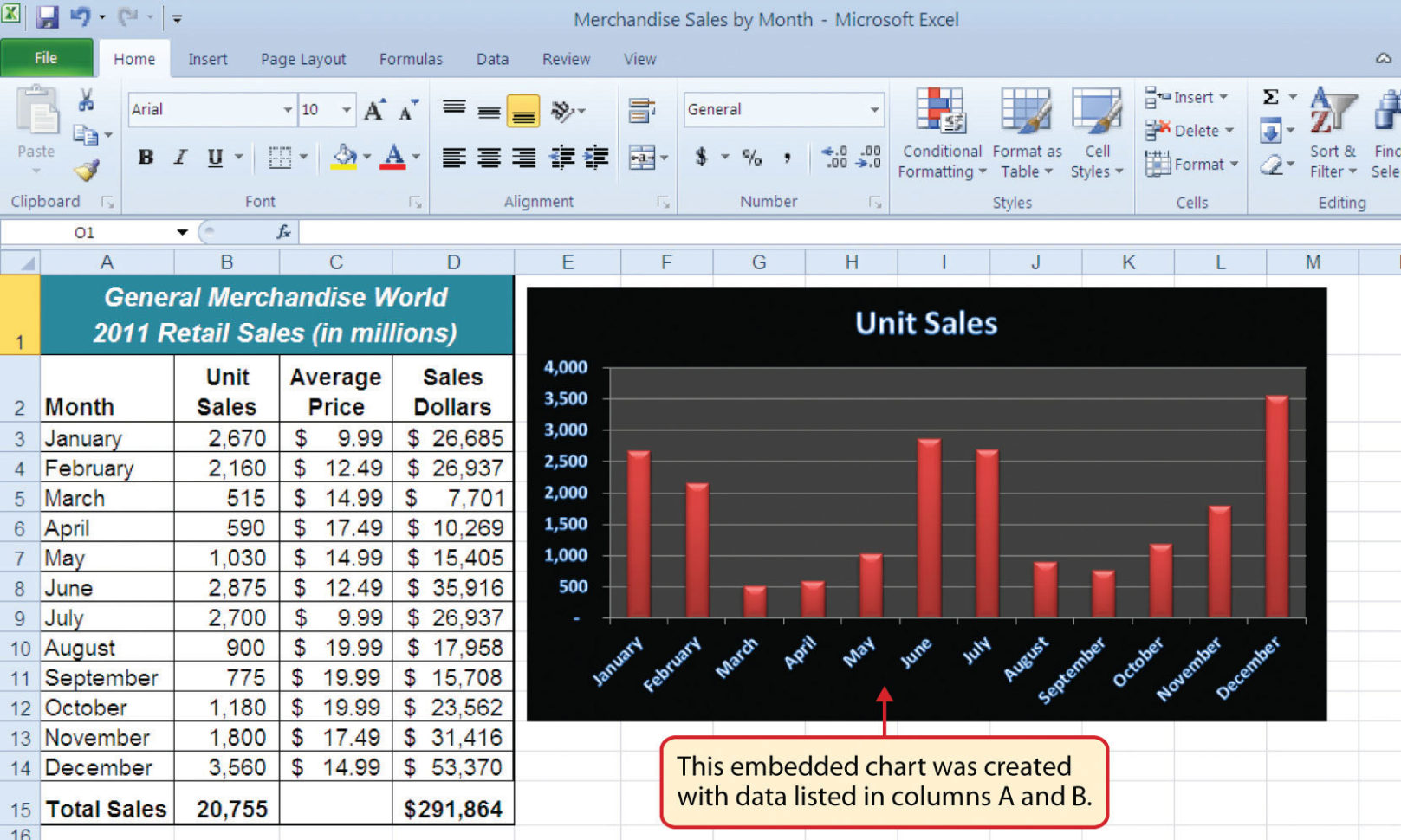 How To Use Microsoft Excel Spreadsheet In An Overview Of Microsoft® Excel®