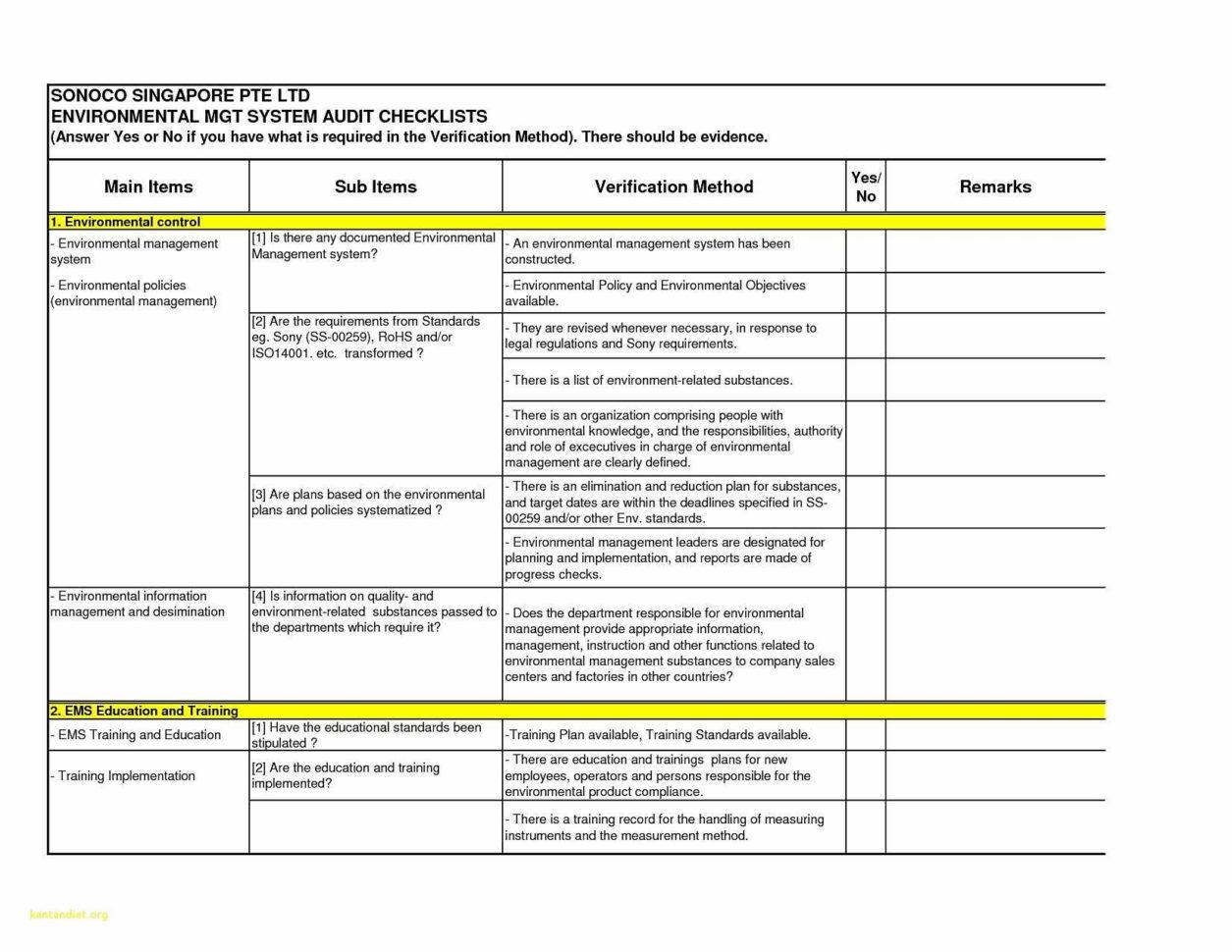Hr Audit Spreadsheet Inside Sample Of Audit Report Format Non Compliance Gagnametashortco