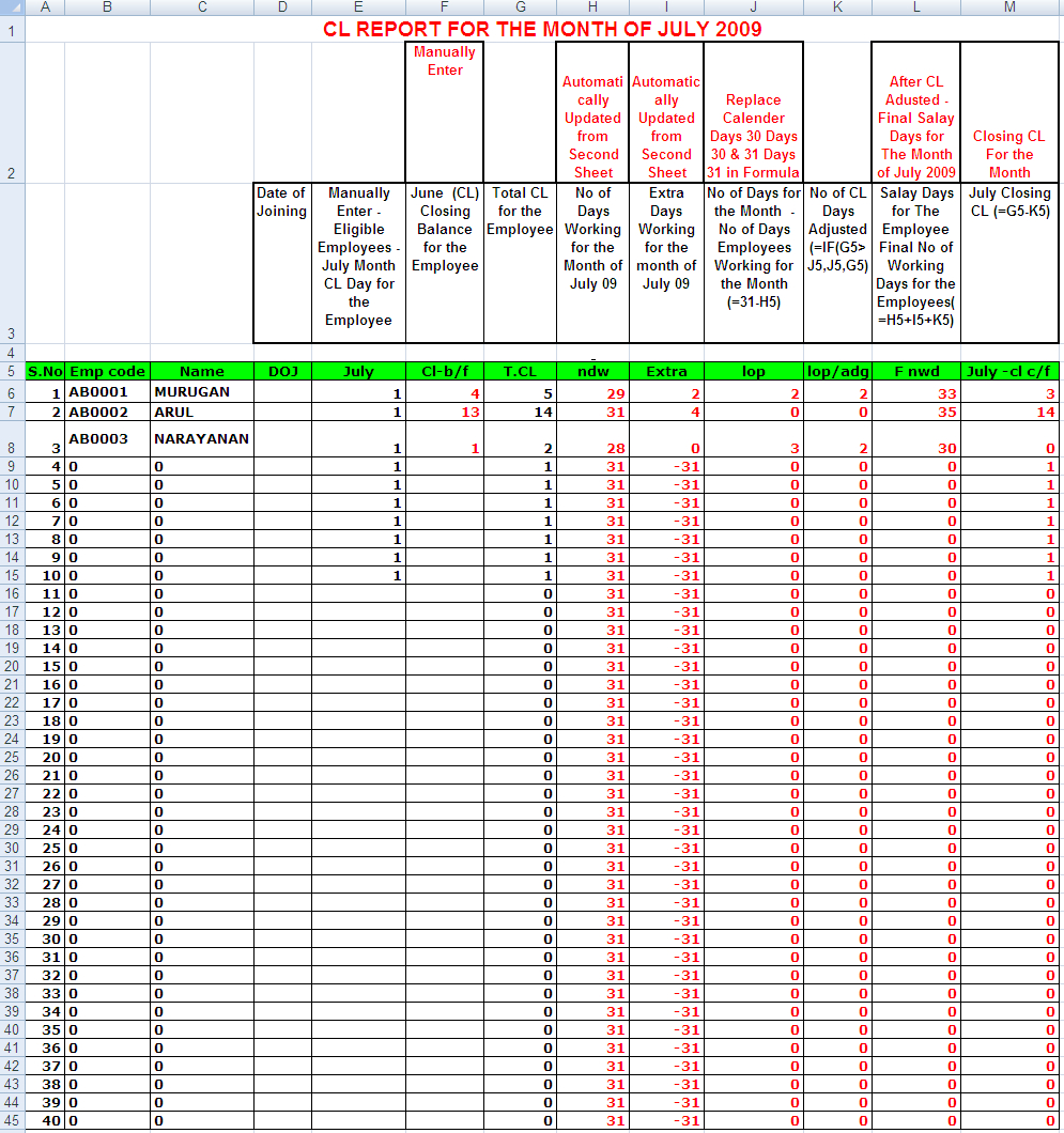 Hr Spreadsheet In The Rise And Fall Of Spreadsheets In Hr Management  Hr Spreadsheets