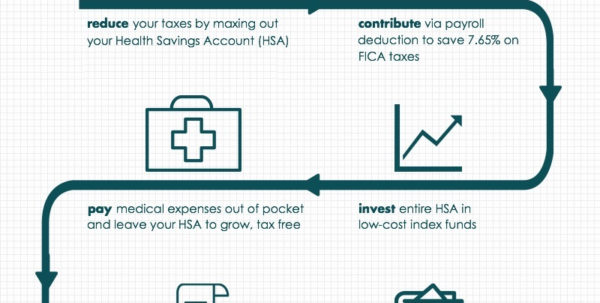 Hsa Expense Tracking Spreadsheet In Hsa  The Ultimate Retirement Account