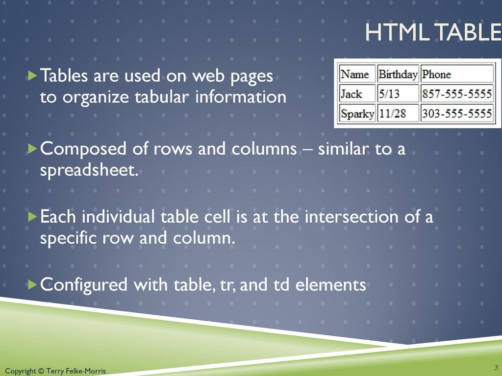 Html5 Spreadsheet Intended For Web Development  Design Foundations With Html5  Ppt Download