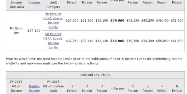 Hud Utility Allowance Spreadsheet With 2015 Income Limits  Spectrum Enterprises