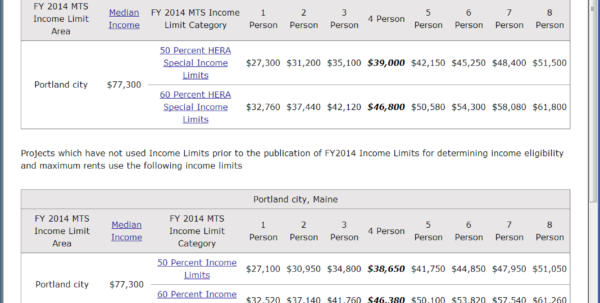 Hud Utility Allowance Spreadsheet With Regard To 2014 Income Limits  Spectrum Enterprises