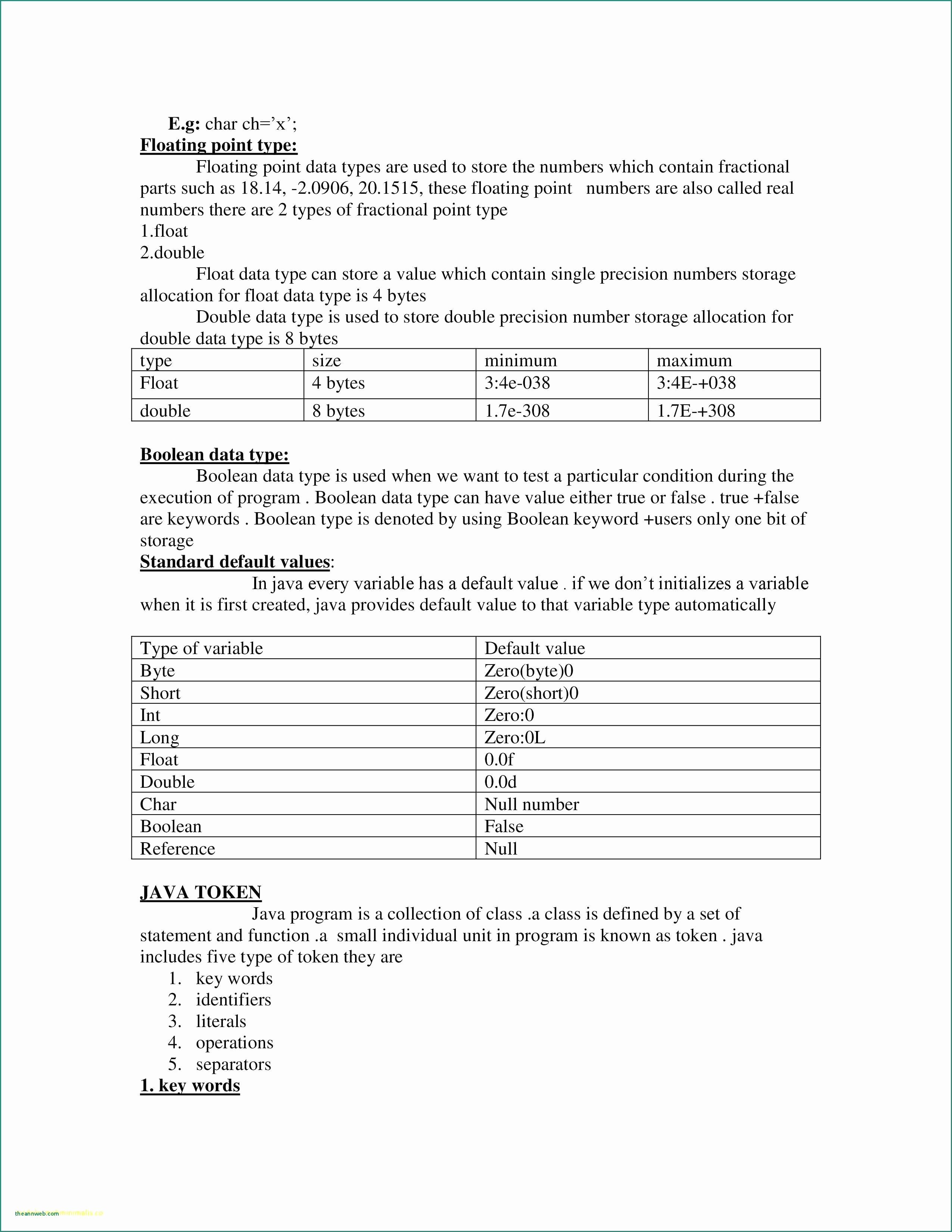 Hvac Estimating Spreadsheet With Fresh Construction Estimator Resume Examples  Office Resume Template