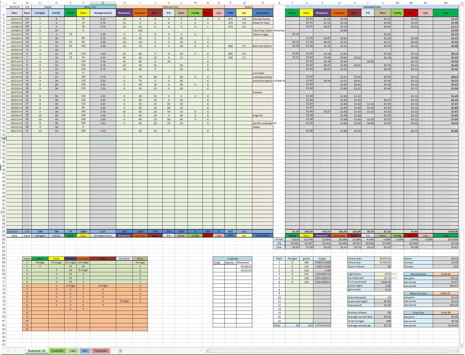 Hydroponic nutrient calculator spreadsheet google - House garden nutrient calculator ...