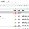 I 9 Audit Spreadsheet Within Technical Seo Audit Checklist For Human Beings  Distilled