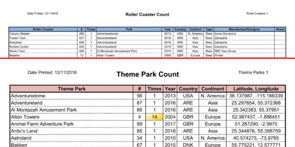 I Love Spreadsheets Coaster Regarding Milestone Coasters In Your Count  Page 52  Forums  Coasterforce