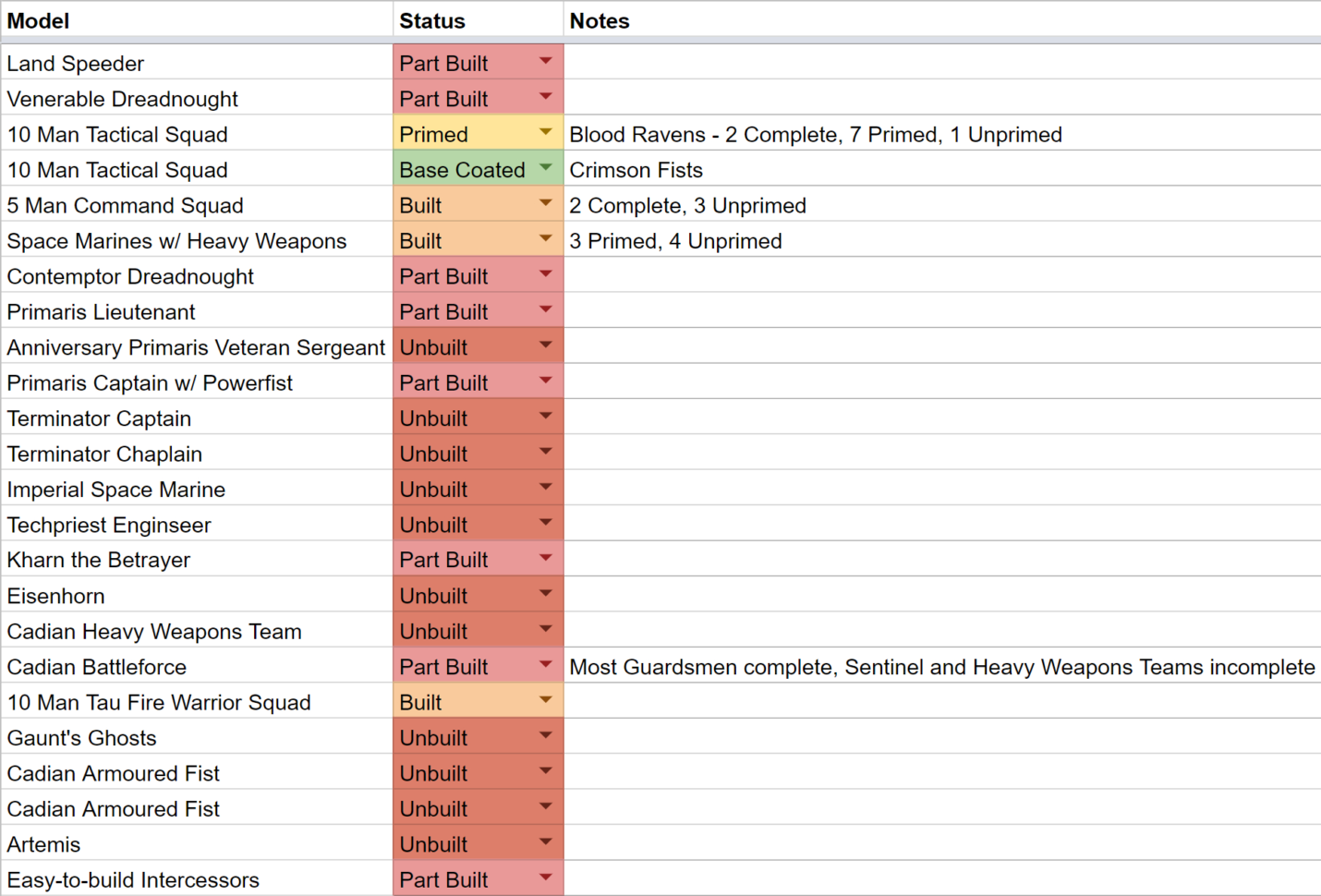 I Need A Spreadsheet Within The Hobby Backlog Got Bad Enough That I Need A Spreadsheet To Keep