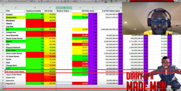 Ian Balina Spreadsheet Pertaining To Biz/  Business  Finance