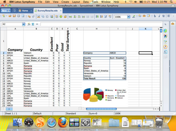 Ibm Lotus Spreadsheet Throughout Ibm News Room  Creating A Spreadsheet With Lotus Symphony On A Mac