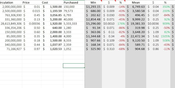 Ico Investing Spreadsheet Intended For How To Value An Ico And Your Investment  Read How! — Steemit Ico Investing Spreadsheet Spreadsheet Download