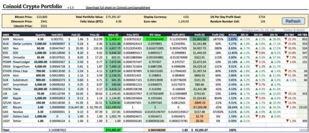 Ico Investing Spreadsheet Regarding 5 Strategies For Managing A Crypto Portfolio – Good Audience