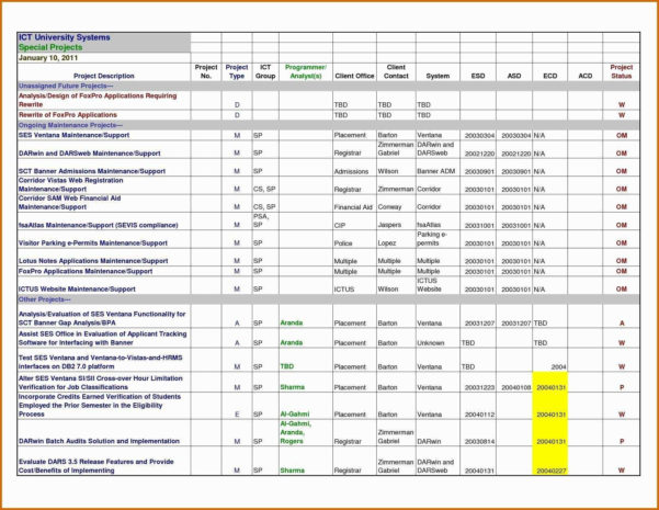 Ideas For A Spreadsheet Project With Regard To 009 Template Ideas Multiple Project Management Excel Spreadsheet