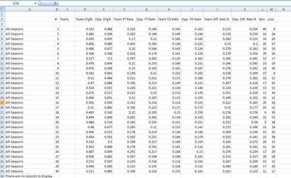 Idiot's Guide To Spreadsheets For Simple Model Guide Excel : Sportsbook