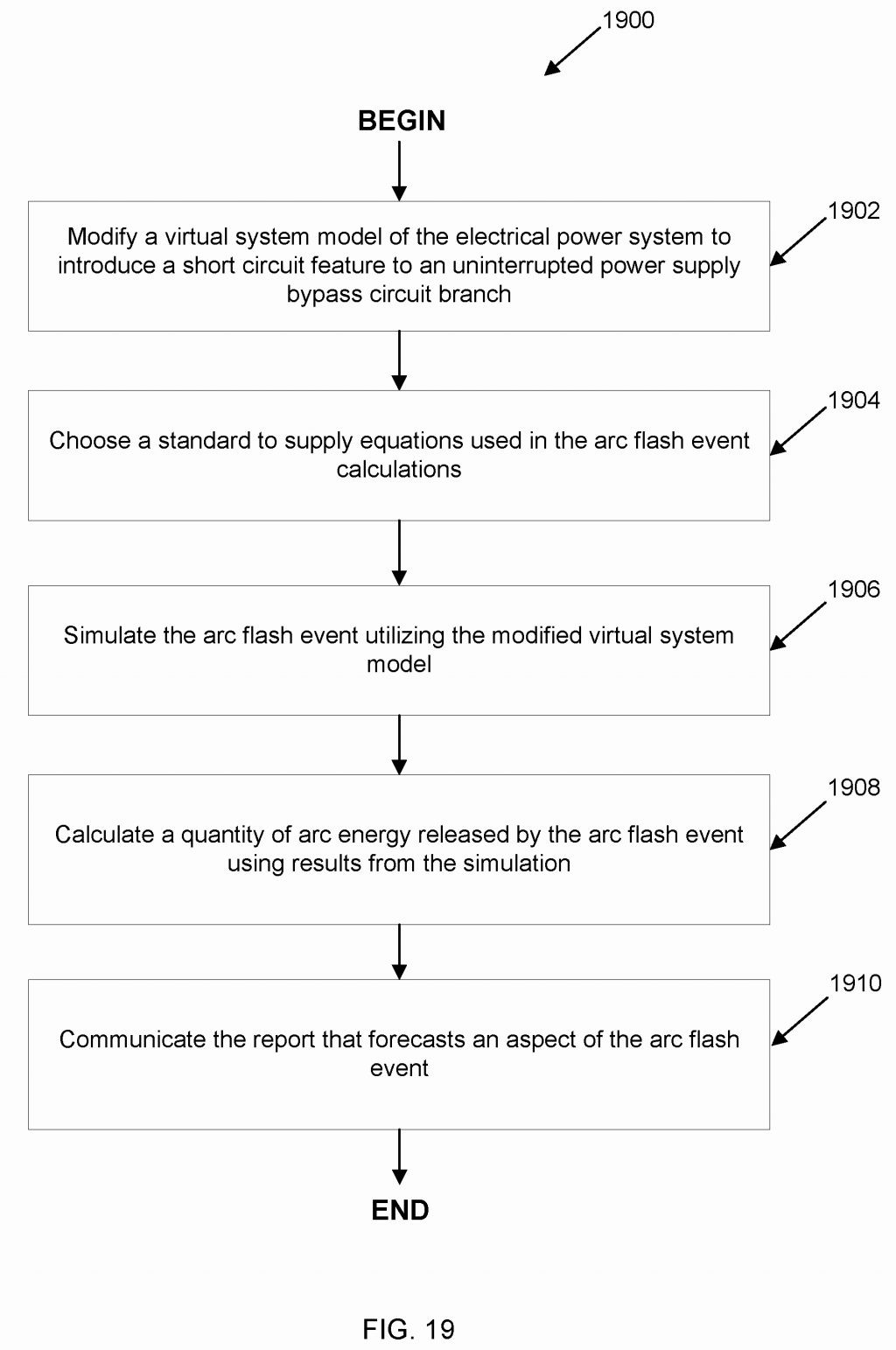 Ieee 1584 Arc Flash Hazard Calculator Excel Spreadsheet Within Short Circuit Calculation Excel Elegant Patent Us Method For