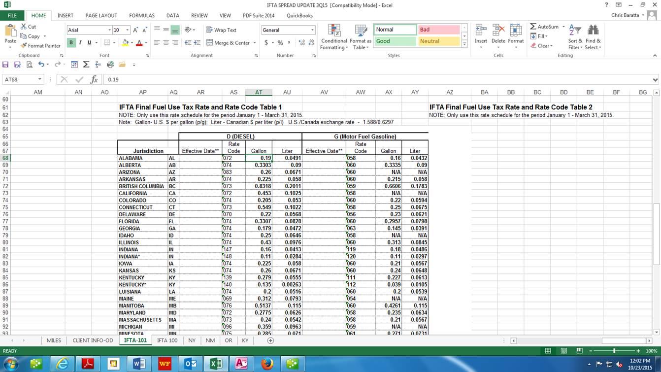 Ifta Excel Spreadsheet With Regard To Ifta Software  Baratta Enterprises :: 562.437.4447