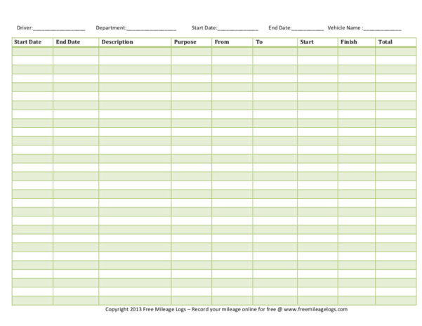 Ifta Spreadsheet Template Intended For Free Ifta State Mileage Calculator  Rent.interpretomics.co