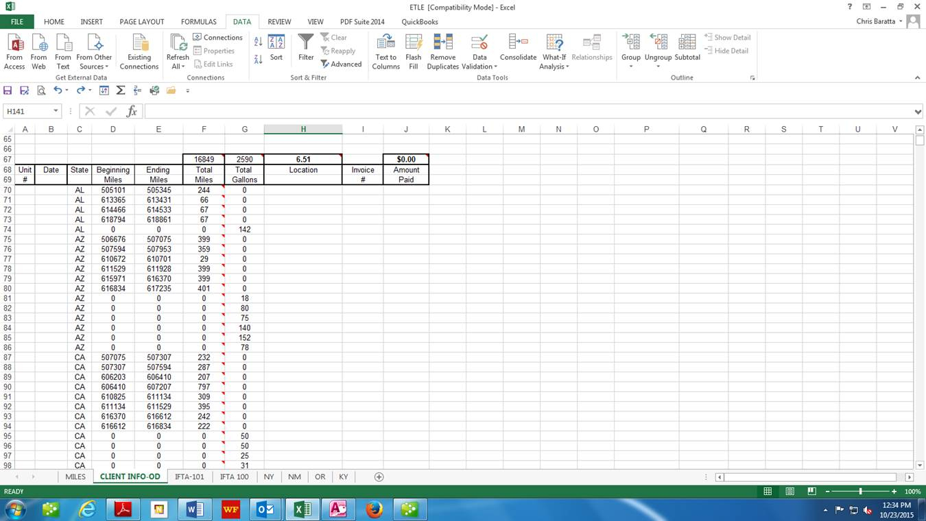 Ifta Spreadsheet Template Intended For Spreadsheet Example Of Ifta Template 153582 Index  Pianotreasure