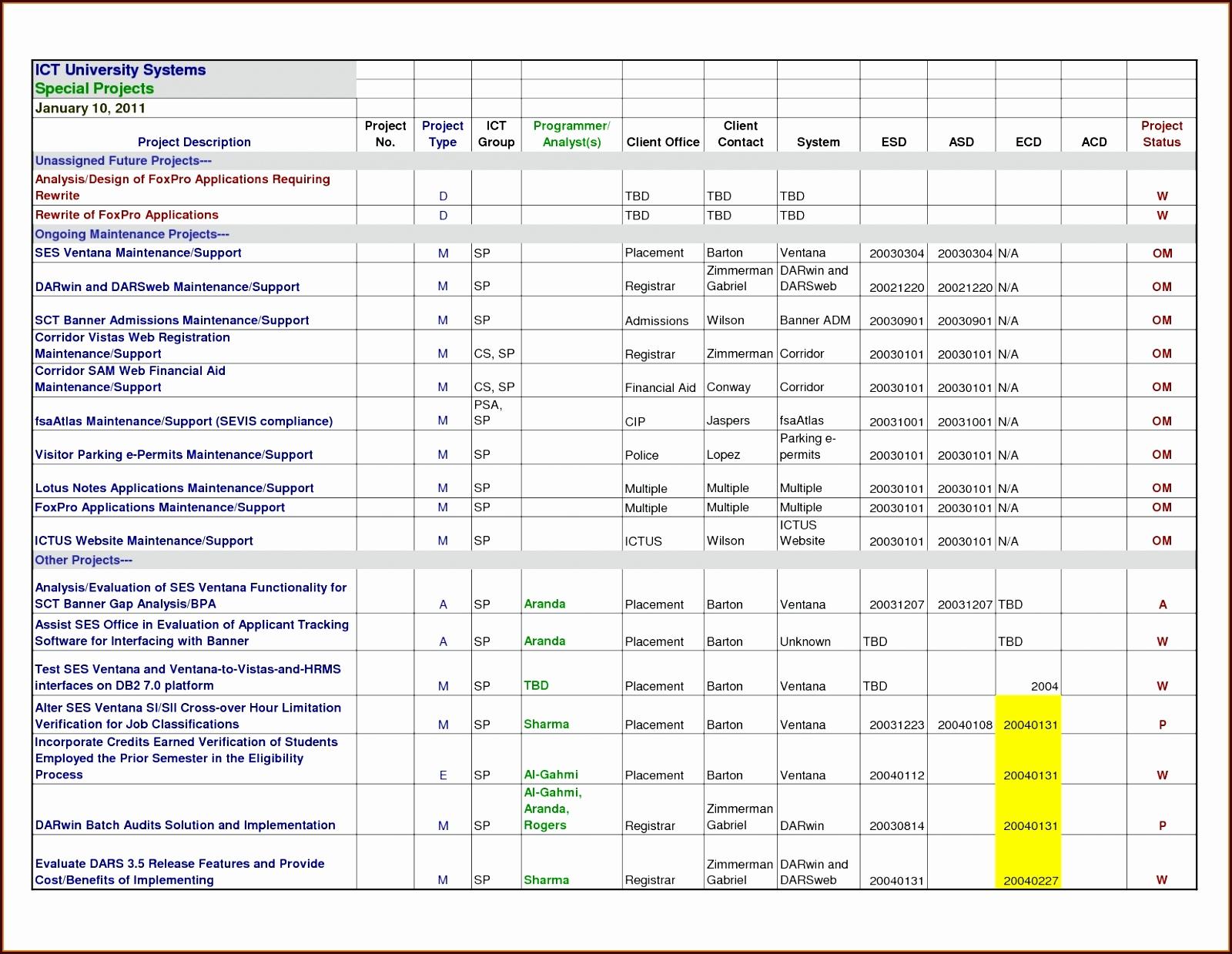 Ifta Tracking Spreadsheet Inside Ifta Trip Sheets Template Elegant Invoice Tracking Spreadsheet
