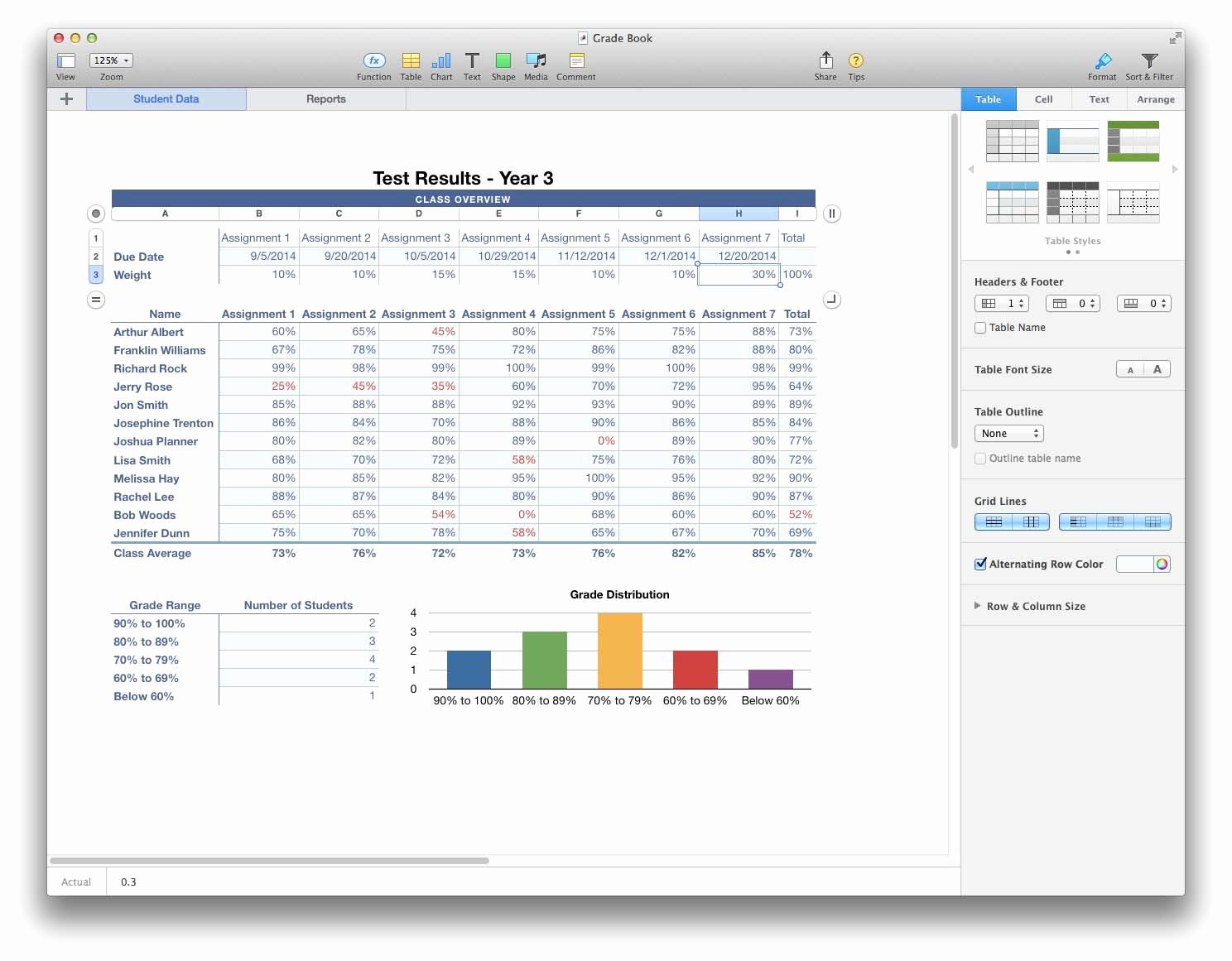 Imac Spreadsheet Regarding Simple Spreadsheet For Mac For Spreadsheet For Imac – Theomega.ca