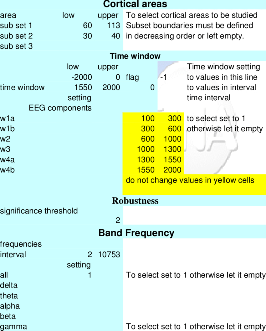 In Spreadsheet Regarding Parameter Definition In Spreadsheet Parameters Control Parameters