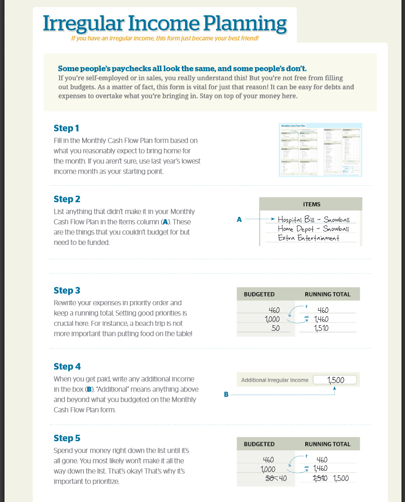 Income And Bills Spreadsheet With Irregular Income Budget  Dave Ramsey  Budget Templates