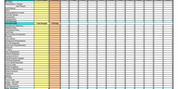Income And Expenditure Spreadsheet Template With Templates Income And Expenses Spreadsheet Template For Small Income And Expenditure Spreadsheet Template Spreadsheet Download