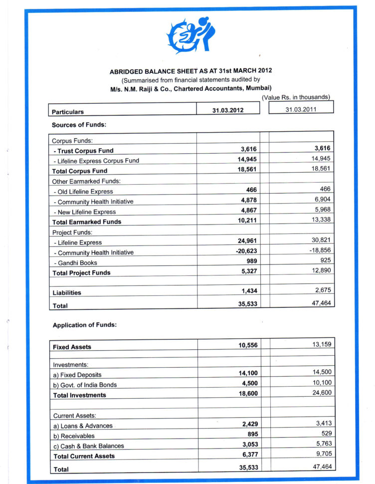 Income And Expenditure Spreadsheet With Impact India Foundation  Ngo In India: An International Initiative