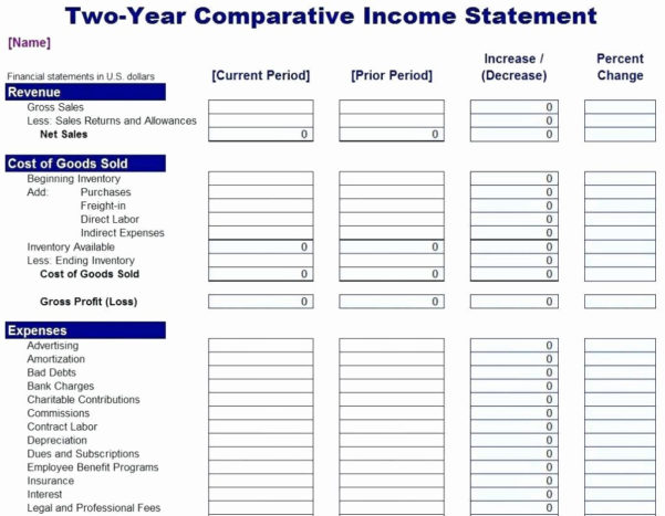 Income And Expenses Spreadsheet Regarding Personal Income Statement Template Excel Format Expense Spreadsheet
