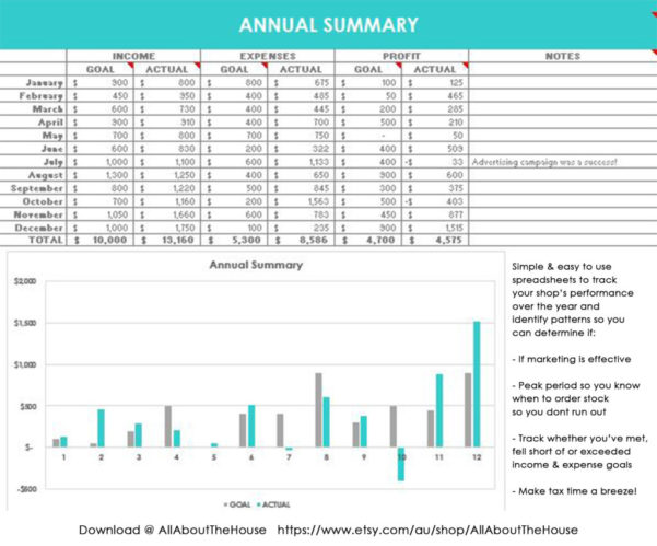 Income And Outcome Spreadsheet In Simple Spreadsheets To Keep Track Of Business Income And Expenses