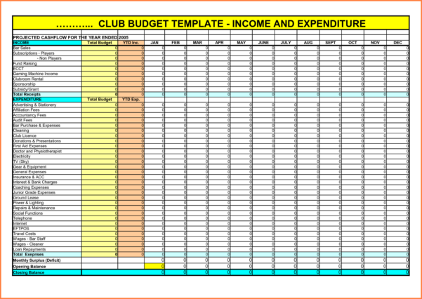 Income Expenditure Spreadsheet Excel With Business Expenditure Spreadsheet And 8 Expenditure Spreadsheet Excel