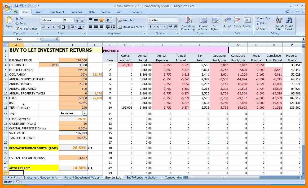 Income Expenditure Spreadsheet With 6+ Income Expenditure Spreadsheet Template  Credit Spreadsheet