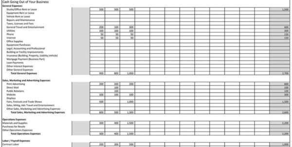 Income Expenditure Spreadsheet With Regard To Spreadsheet Best Excel Template For Small Business Accounting Tax