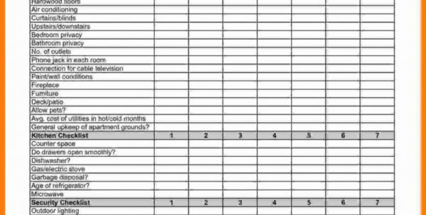 Income Outcome Spreadsheet Template For Rental Property Management Spreadsheet Template Excel Free For