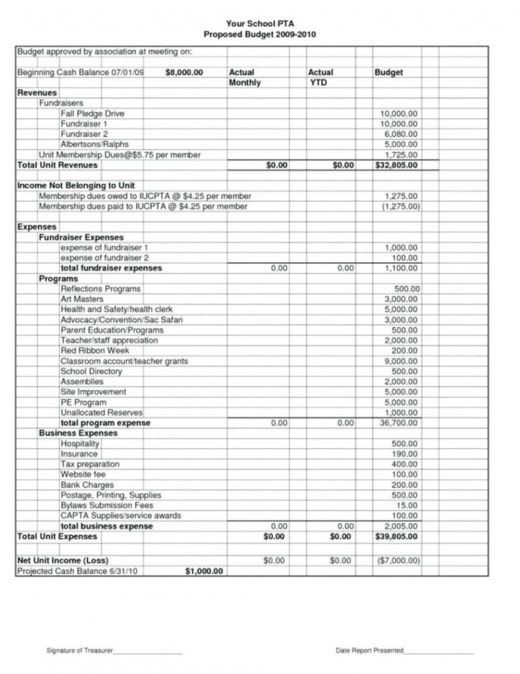 Income Spreadsheet Template Within Bills Spreadsheet Template Income Expenses Budget Excel Uk Google