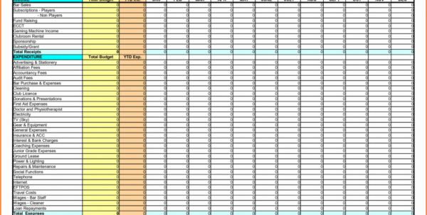 Income Tracker Spreadsheet Throughout 20  Best Income Tracking Spreadsheet ~ Premium Worksheet  Melbybank