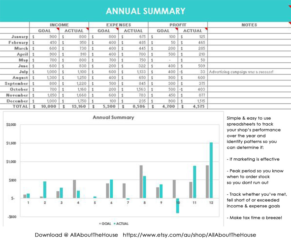 Income Vs Expenses Spreadsheet Regarding Simple Spreadsheets To Keep Track Of Business Income And Expenses