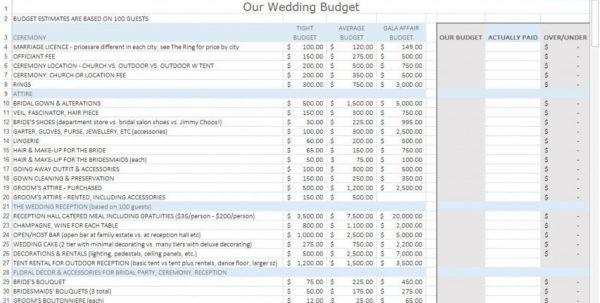 Indian Wedding Expenses Spreadsheet Regarding Wedding Expenses List Spreadsheet  Homebiz4U2Profit