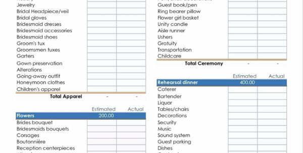 Indian Wedding Expenses Spreadsheet With Regard To 10 Best Of Indian Wedding Budget Spreadsheet  Twables.site