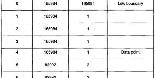 Infinite Banking Excel Spreadsheet For Infinite Banking Spreadsheet For Wo A2 Electronic Time Temperature