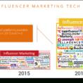 Influencer Marketing Spreadsheet Inside 3 Insights On Influencer Marketing Platform Adoption  Mavrck