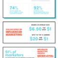 Influencer Marketing Spreadsheet Regarding The Best Influencer Marketing Platform For Finding Instagram