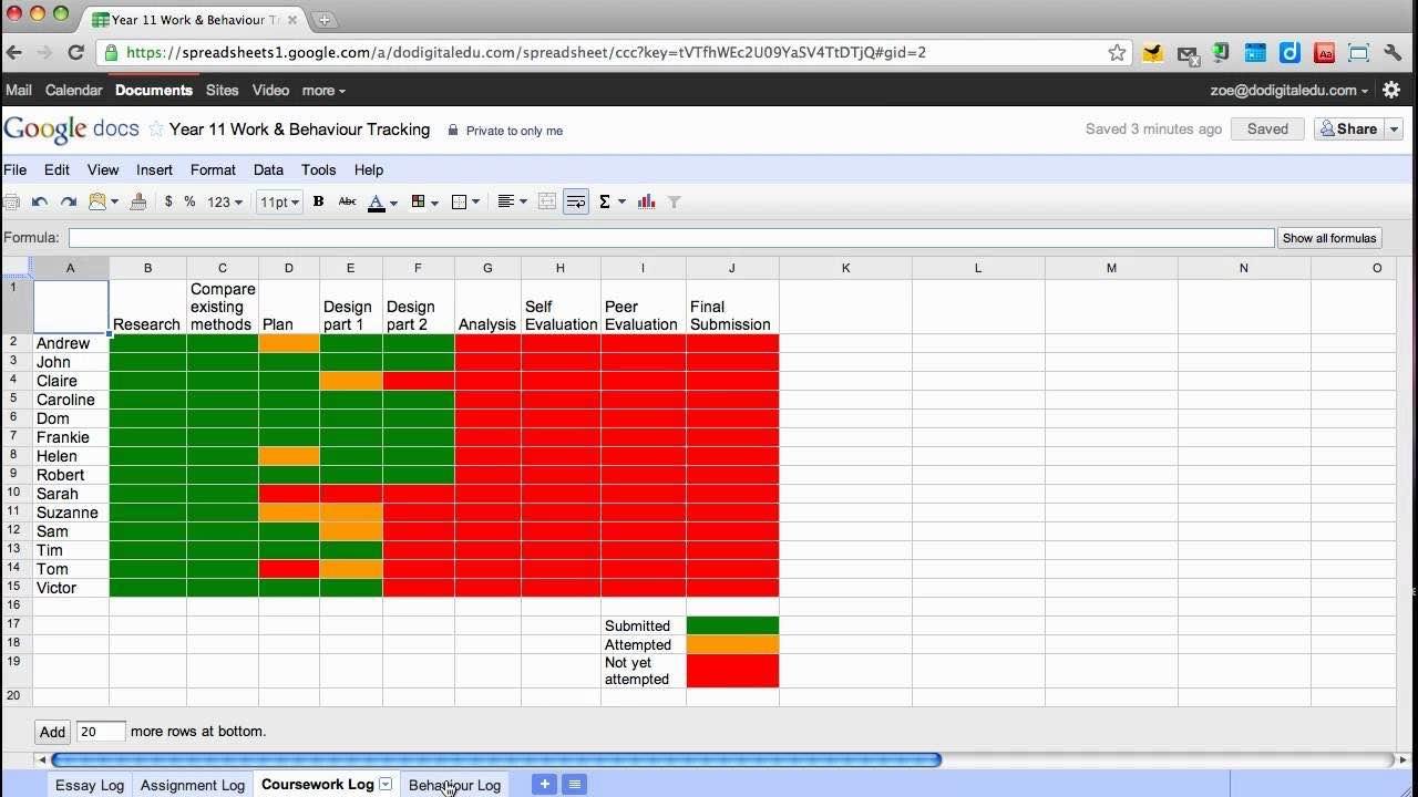 Injury Tracking Spreadsheet Pertaining To Injury Tracking Spreadsheet And Free Safety Training Tracking