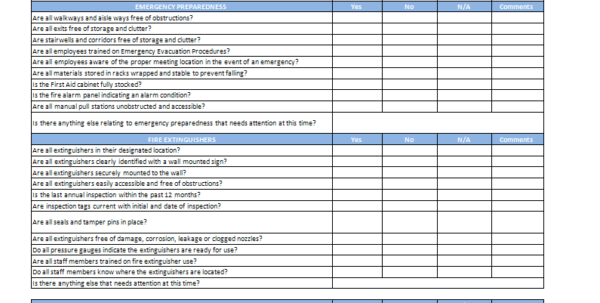 Inspection Spreadsheet Template Pertaining To Facility Inspection Checklist  Templates At Allbusinesstemplates