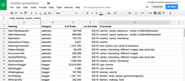 Instagram Spreadsheet For Organize Your Instagram Hashtags To Help Drive Traffic To Your Site