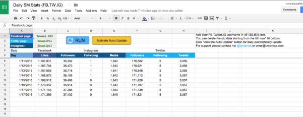 Instagram Spreadsheet Intended For Social Media Daily Stats Via Spreadsheet: Facebook, Twitter And