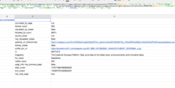 Instagram Spreadsheet Regarding Scraping Instagram Data Using Google Spreadsheet?  Stack Overflow
